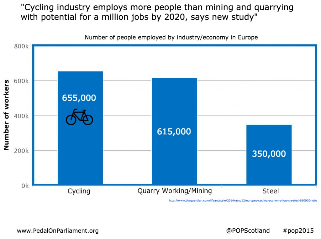 Steel and mining once formed the heart of Scotland's economy - can bikes be its future?